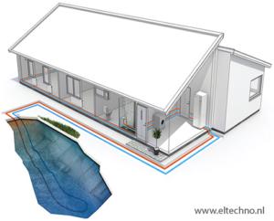 oppervlaktewatercollector-eltechno