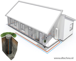 verticalebodemcollector-eltechno
